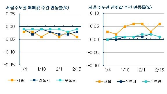 金-설 연휴 영향 매매시장 한산
