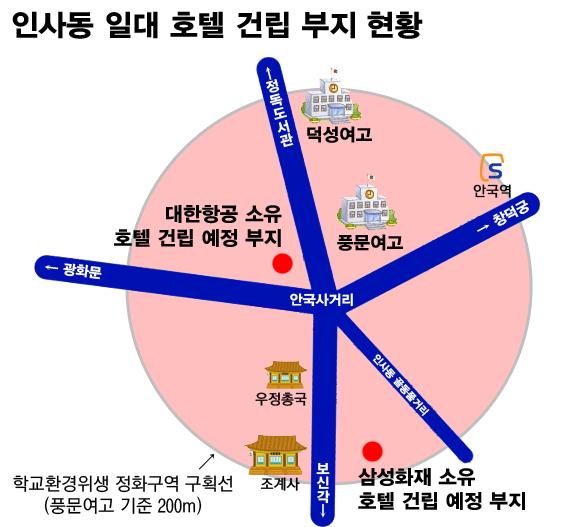 서울시 이중잣대에 KAL '문화형 호텔 꿈' 무산 위기