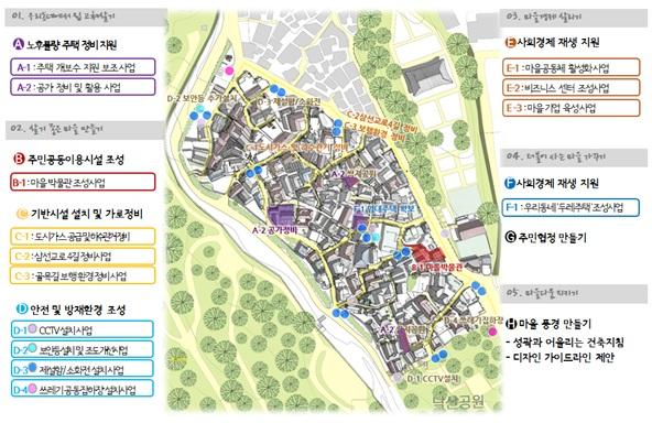 성북구 장수마을, '주민참여형 재생사업' 추진