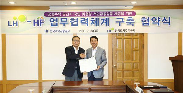 LH-HF, 국민맞춤형 금융서비스 협약