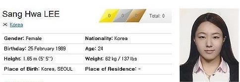 이상화 체중 공개, 키 165cm에 62kg