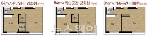 현대건설, '당진 힐스테이트' 주부자문단 사전점검
