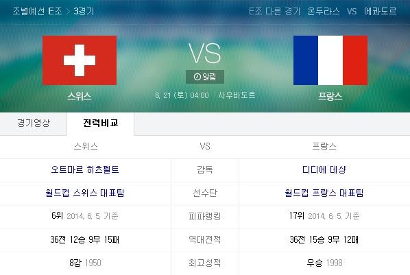 [브라질월드컵]스위스-프랑스 선발 라인업 확정, 지루 VS 샤키라 대결