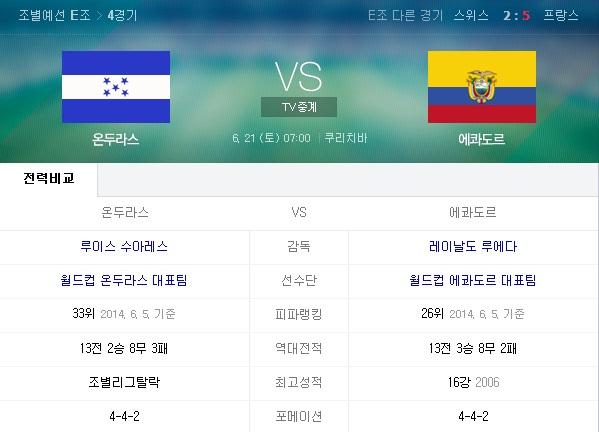 [브라질월드컵]온두라스 VS 에콰도르 베스트11 공개