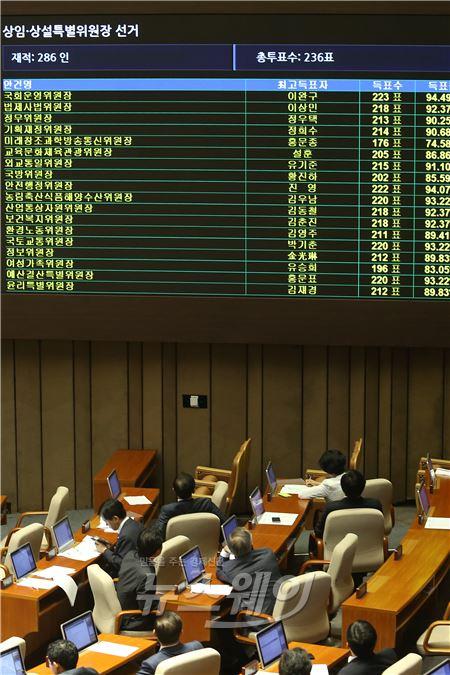 [NW포토]후반기 상임위원장단 18명 선출