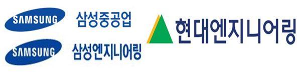 건설·중공업 '헤쳐모여'···현차 '방긋' 삼성 '울상'
