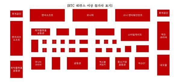 10주년 맞는 '지스타 2014' 역대 최대 규모 개최
