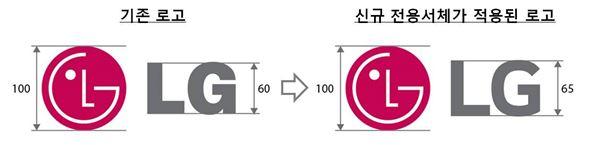 LG, 20년 만에 CI 소폭 개편…전용서체 'LG 스마트체' 도입