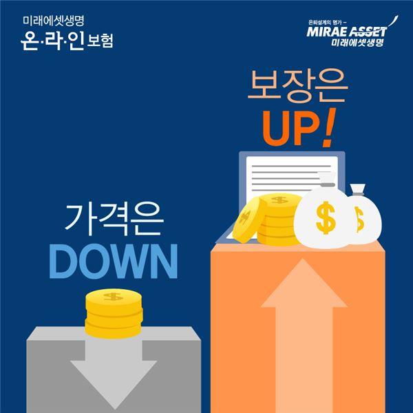 미래에셋생명, 온라인보험 가격 낮추고 보장한도는 늘려