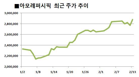 中 춘절 연휴 임박… 관련 수혜주는 지금 '고공행진'中