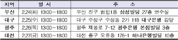 금감원, '찾아가는 기업공시 설명회' 개최