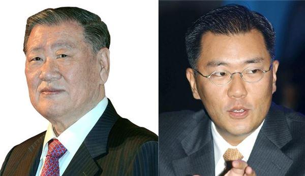 정몽구·정의선 父子, '인재 경영' 타 기업 비교 거부...글로벌화 선점