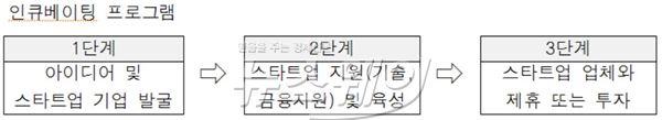 JB금융, 오는 31일부터 '핀테크 경진대회' 개최