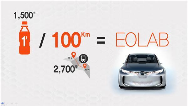 [서울모터쇼]르노삼성자동차, '이오랩' 공개...1ℓ로 100Km 주행가능
