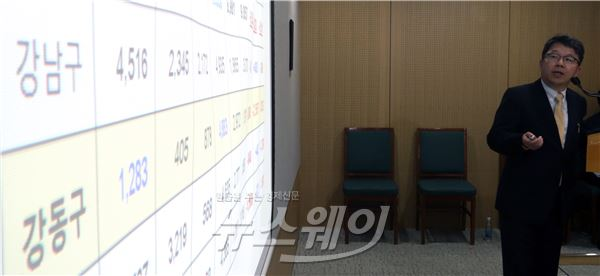 강남4구 재건축 러시…전월세난 심화