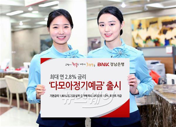 경남銀, '다모아정기예금' 출시…최대 금리 연 2.8%