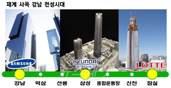 롯데도 강남行…재계 컨트롤타워 강남 총집결