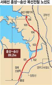한라, '서해선 복선전철' 3·10공구 연이어 수주