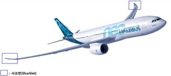 대한항공, 에어버스사 A330 네오 날개 구조물 독점 공급키로