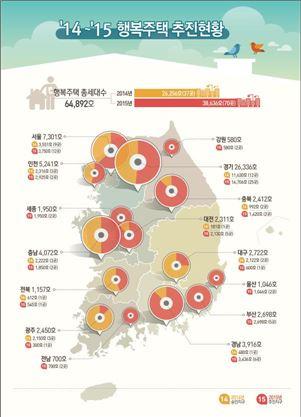 朴 정부 행복주택 사업 본격화…실효성 '글쎄'