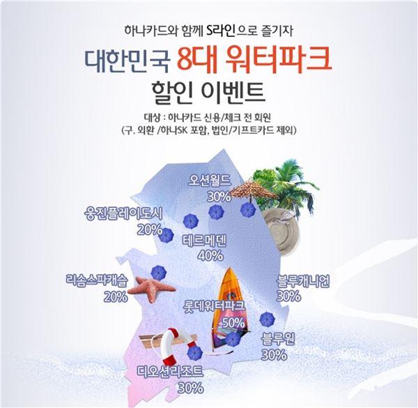하나카드, '전국 8대 워터파크 S라인 할인이벤트' 진행