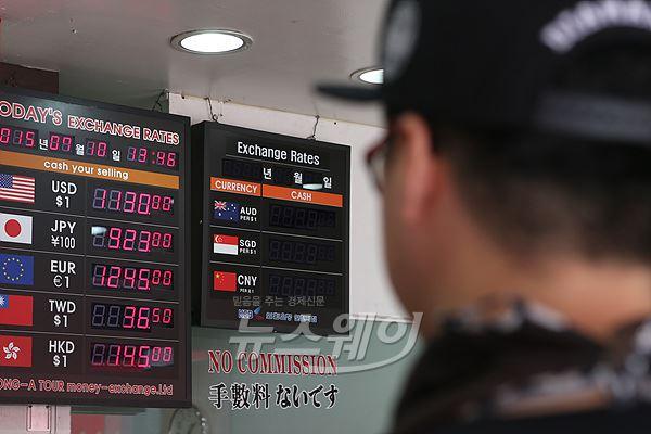 세계경제 9월 위기설 실체는