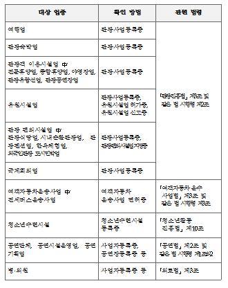 신보, 메르스 피해·경기취약업종 지원 규모 '1조원'으로 확대