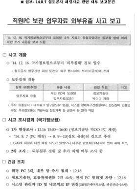 """""""코레일 내부 전산망, 북한 추정 해킹으로 뚫려"""""""