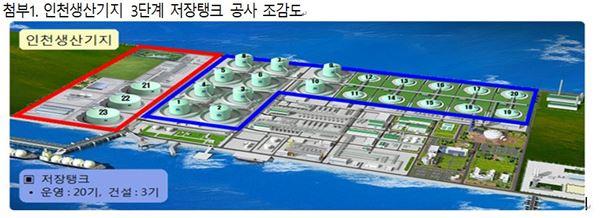 금호산업, 인천 저장탱크 등 대형 프로젝트 잇달아 수주