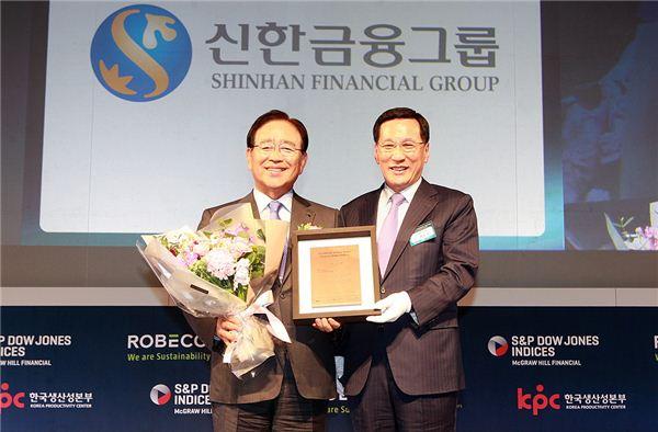신한금융그룹, 3년 연속 DJSI 월드지수 편입