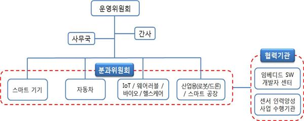 '첨단센서 2025 포럼' 발족…센서산업 4대 강국 목표