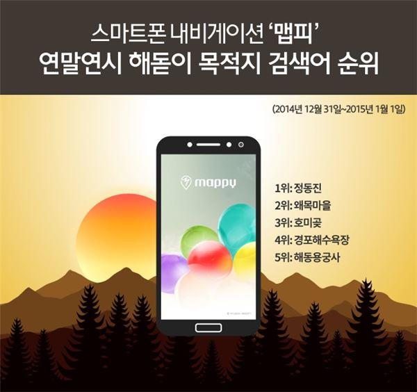 현대엠엔소프트, 새해 해돋이 명소 '정동진·해동용궁사' 선정