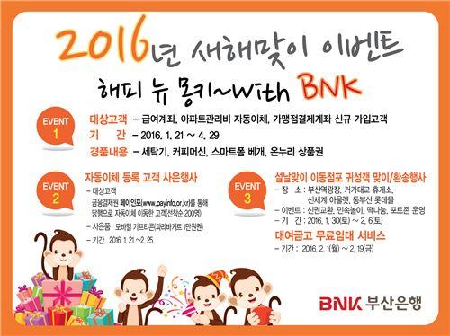 부산銀, '해피 뉴 몽키~with BNK' 이벤트 시행