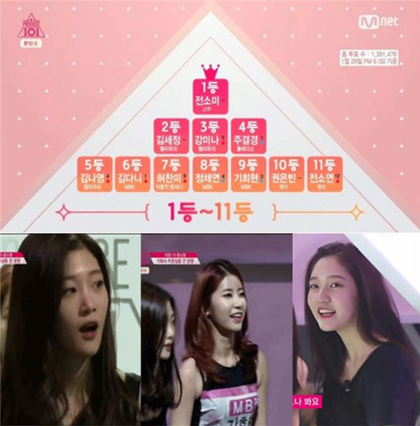 '프로듀스 101' MBK 3인방 김다니·정채연·기희현, 10위권 內 순항