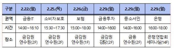 금감원, 금융감독 업무설명회 개최한다