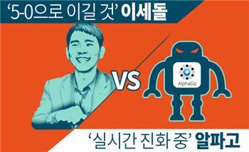 '5-0으로 이길 것' 이세돌 vs '실시간 진화 중' 알파고