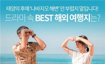 '태양의 후예' 나바지오 해변 안 부러운 드라마 속 베스트 해외 여행지는?