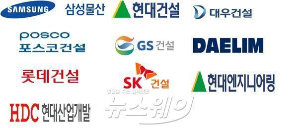 'TOP10' 건설사 사장 연봉 1등 또 삼성물산