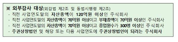 """금감원 """"4월말까지 외부감사인 선임하세요"""""""