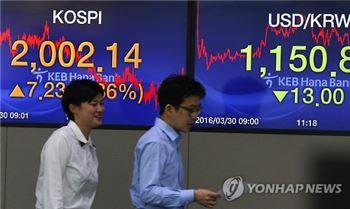 한국증시 1Q 시가총액 증가액 G20 중 4위