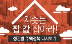 '치솟는 집값 잡아라!' 정권별 주택정책 다시보기