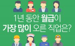 [카드뉴스] 1년 동안 월급이 가장 많이 오른 직업은?