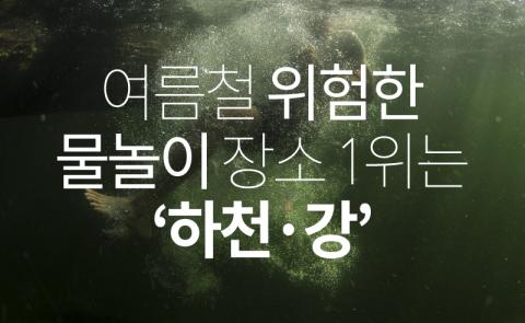 여름철 위험한 물놀이 장소 1위는 '하천·강'