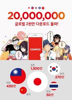 NHN엔터 웹툰 플랫폼 '코미코', 글로벌 다운로드 2000만 돌파