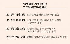 SKT-CJ헬로비전 'M&A' 남은 절차는