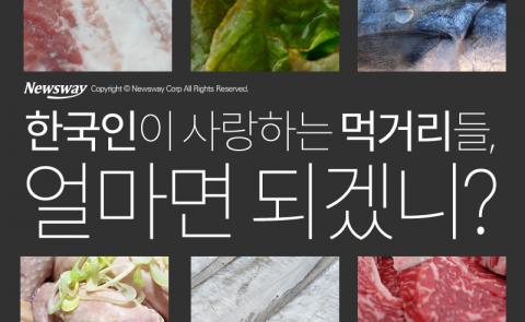 한국인이 사랑하는 먹거리들, 얼마면 되겠니?