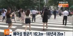 한국 여성 평균키 142→162cm… 20cm↑ 가장 가파른 성장