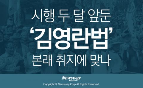 시행 두 달 앞둔 '김영란법', 본래 취지에 맞나