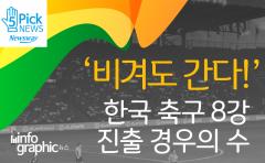 [인포그래픽 뉴스] '비겨도 간다!' 한국 축구 8강 진출 경우의 수