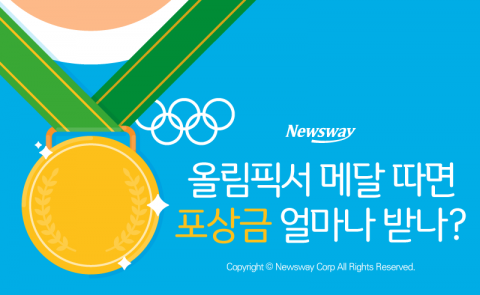 올림픽서 메달 따면 포상금 얼마나 받나?